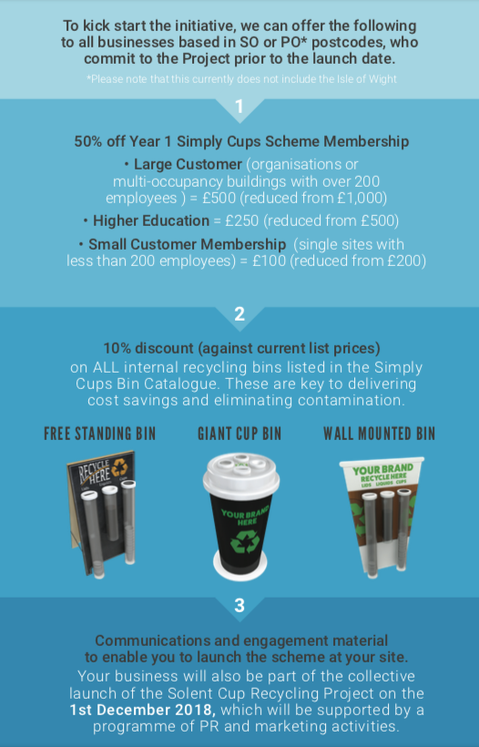 Bettavend_Solent_Cup_Recycling_Project.png